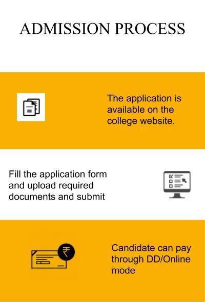 Application gayatri vidya parishad college of engineering info graph