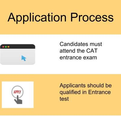 Application Process-Indian Institute of Management, Shillong