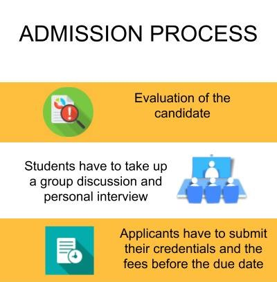 Admission Process - SBIIMS, Pune