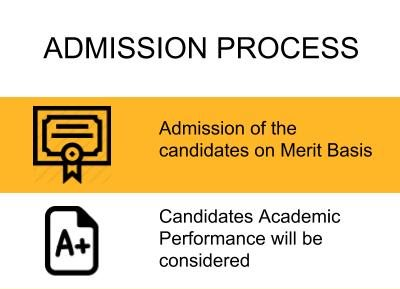 Admission Process - CMR Engineering College,Hyderabad