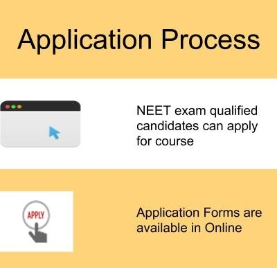 Application Process-Era's Lucknow Medical College and Hospital, Lucknow