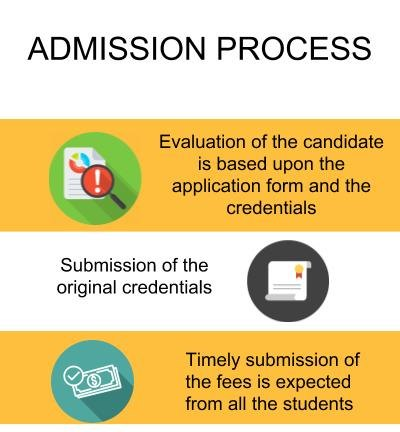 Admission Process - Sanjay Ghodawat Institute of Technology Management and Research, Kolhapur