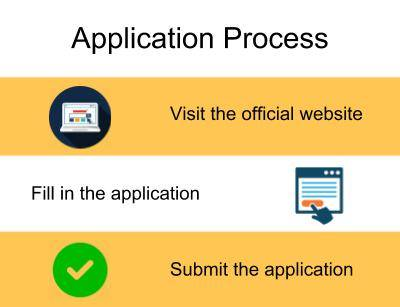 Application Process-Jai Narain Vyas University, Jodhpur