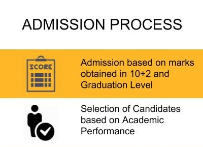 Admission Process - Roots College, Hyderabad