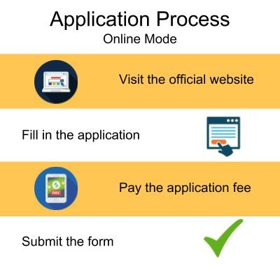 Application Process1-SRM Engineering College, Kanchipuram