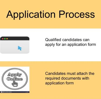 Application Process-Sree Balaji Medical College and Hospital, Chennai