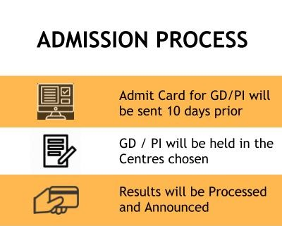 Admission Process - Balaji Institute of Modern Management, Pune