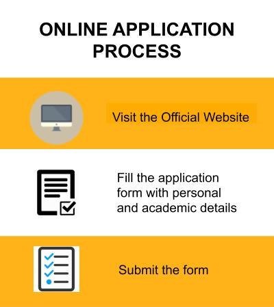 Online Application Process- Jaipuria Institute of Management, Ghaziabad