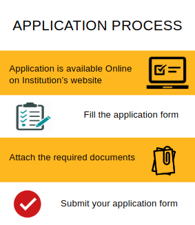 Application process-Indira Institute of Management, Pune