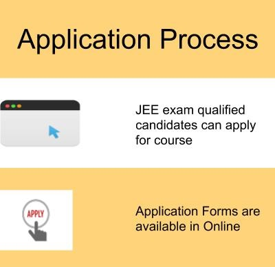 Application Process-Indian Institute of Technology, Dhanbad