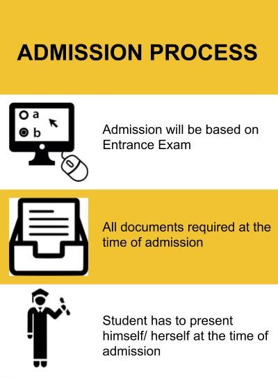 Admission Process-National Institute of Technology, Surathkal