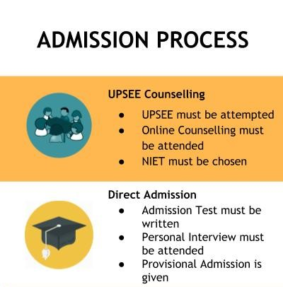 Admission Process - Noida Institute of Engineering and Technology, Noida