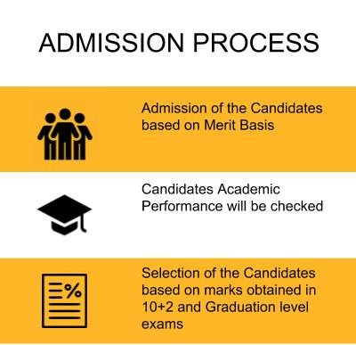 Admission Process - St. Joseph's College of Engineering, Chennai