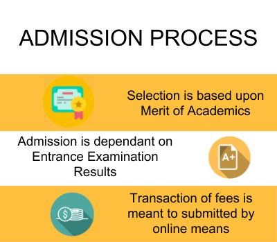 Admission Process - SDM Institute for Management Development, Mysore