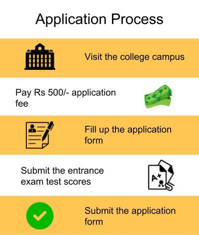 Application Process-Indian Institute for Aeronautical Engineering and Information Technology, Pune