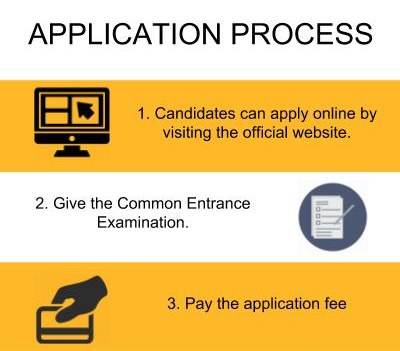Application Process - Oxford Medical College Hospital and Research Centre, Bangalore