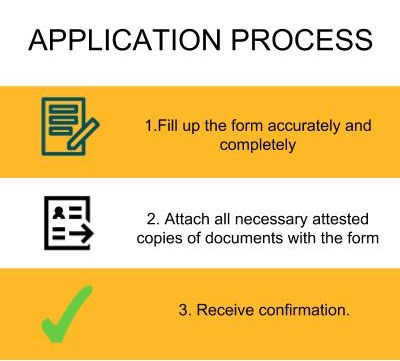 Arya College of Engineering and IT-Application Process