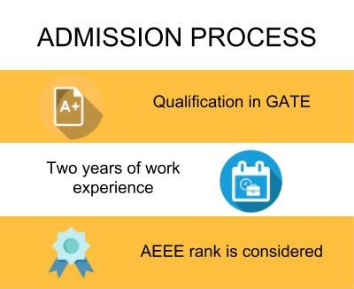 Admission Process 2 - Amrita School of Engineering, Bangalore