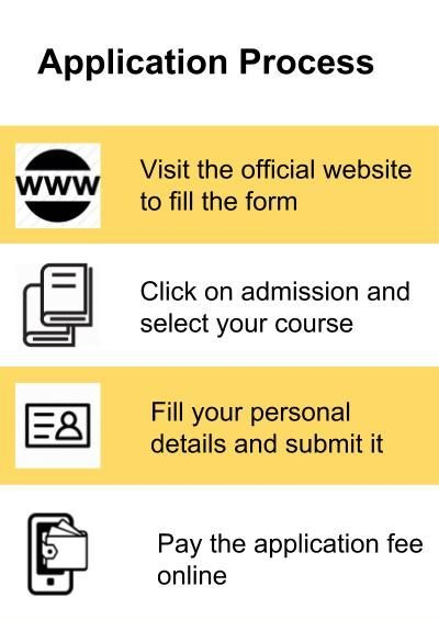 Application Process-Uttarakhand Ayurved University, Dehradun