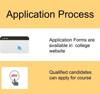 Application Process-Tata Institute of Social Sciences, Mumbai