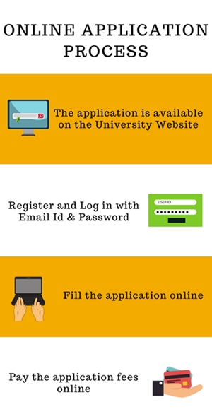Online Application Process-Nirma University, Ahmedabad