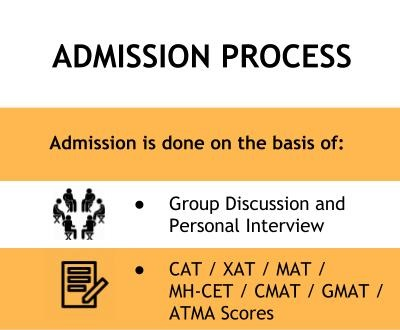 Admission Process - VES Institute of Management Studies and Research, Mumbai
