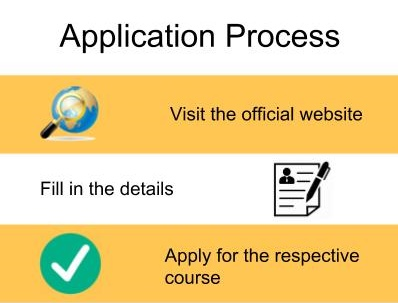 Application Process-Amrita School of Medicine, Kochi