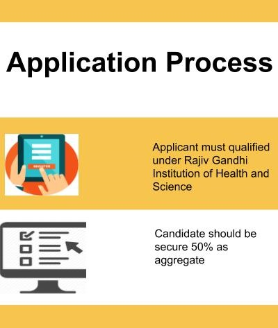 Application Process-AJ Institute of Medical Sciences and Research Centre, Mangalore