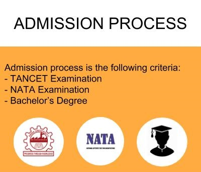 Admission Process - Mohamed Sathak Engineering College, Ramanathapuram