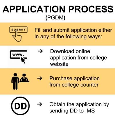 Application process (PGDBA)- nstitute of Management Studies, [IMS] Ghaziabad