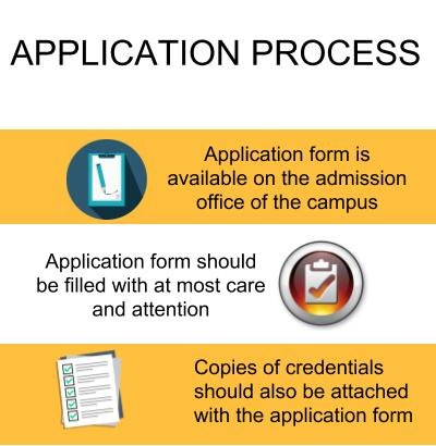 Application Process - Sanjay Ghodawat Institute of Technology Management and Research, Kolhapur