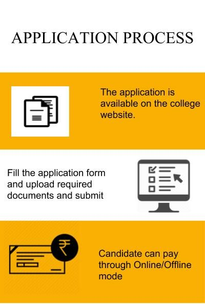 Application Process- Indian Institute of Technology, [IIT] Hyderabad