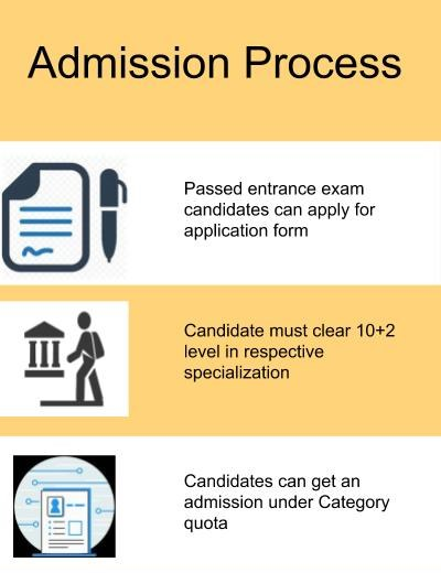 Admission Process-Vasireddy Venkatadri Institute of Technology, Guntur