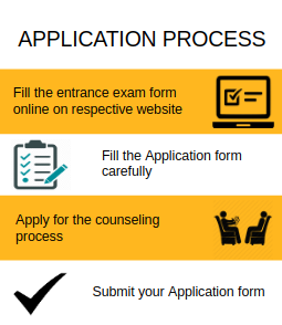 Application Process-TKR College of Engineering and Technology, [TKRCET] Hyderabad