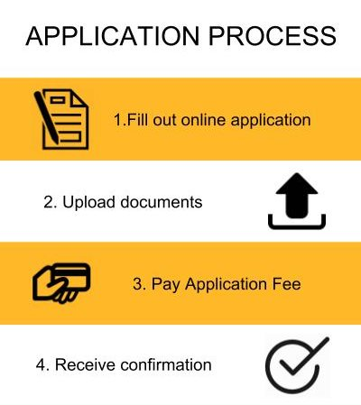 Application Process-IIFA Lancaster Degree College