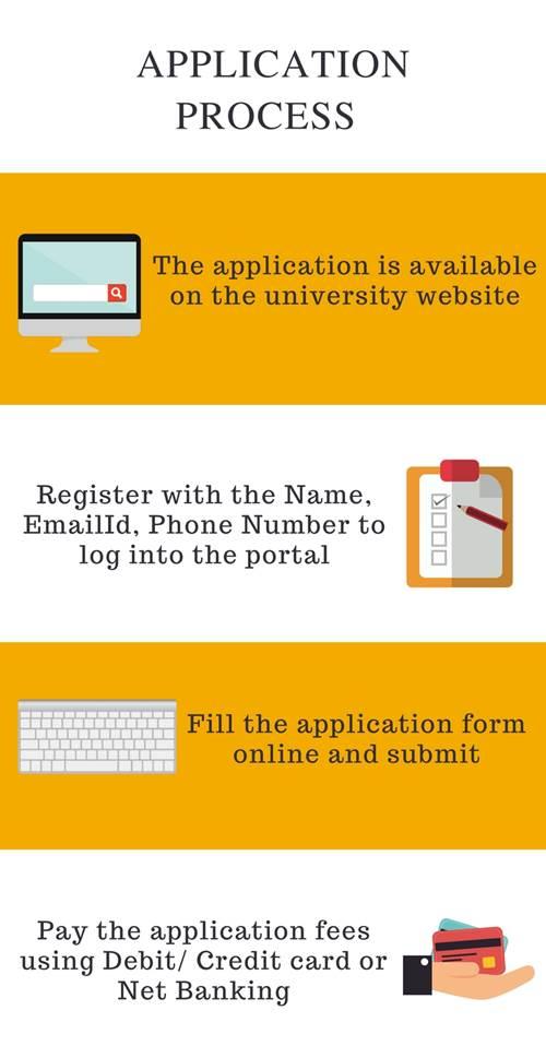 Application Process-CMR Institute of Technology, Bangalore
