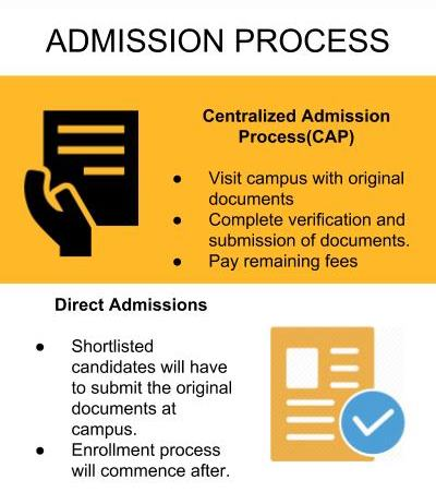 Admission Process - North Maharashtra University, [NMU] Jalgaon