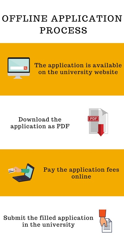 Offline Application Process-Amity University, Lucknow