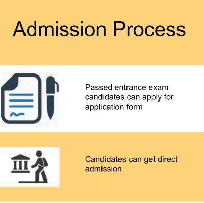 Admission Process-Sree Balaji Medical College and Hospital, Chennai