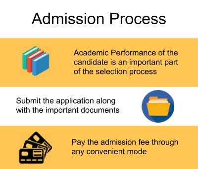 Admission Process-Indian School of Business Management and Administration, Chennai