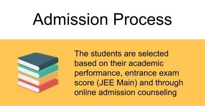 Admission Process-Sri Vijaya Vittala Institute of Technology, Bangalore