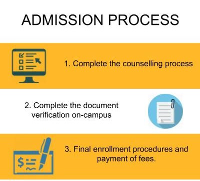 Admission Process - Oxford Medical College Hospital and Research Centre, Bangalore