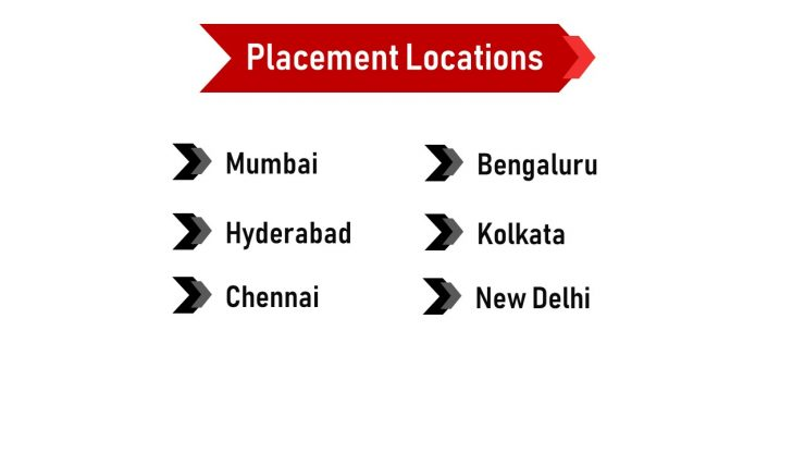 Campus Placement Locations