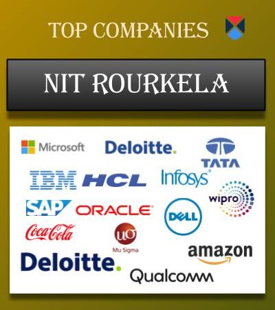 National Institute of Technology, [NIT] Rourkela