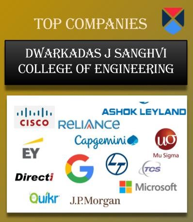 Dwarkadas J Sanghvi College of Engineering, [DJ Sanghvi] Mumbai