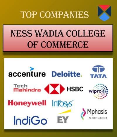 Ness Wadia College of Commerce, [NWCC] Pune