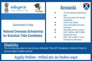 National Overseas Scholarship for ST Candidates