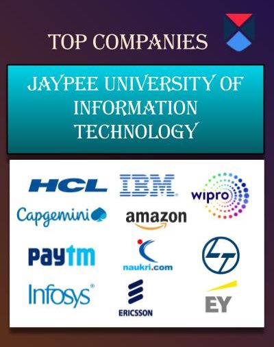 Jaypee University of Information Technology, [JUIT] Solan