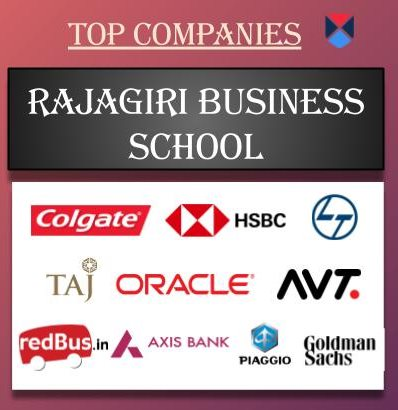Rajagiri Business School, [RBS] Kochi