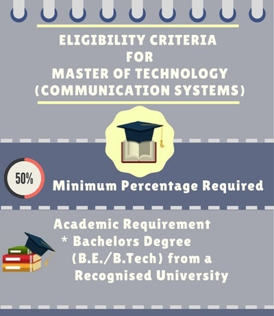 Eligibility Criteria for Master of Technology [M.Tech] (Communication Systems)